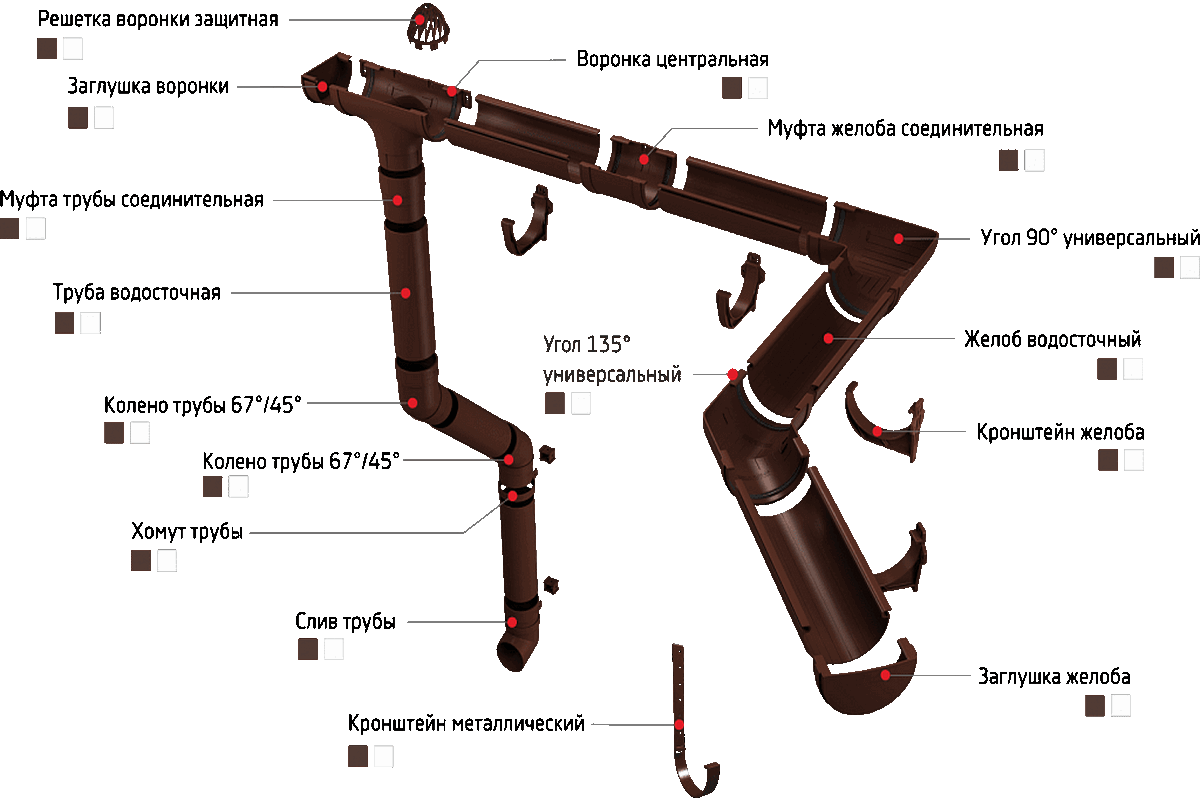 Водосточная система Grand Line ПВХ 120/87 мм