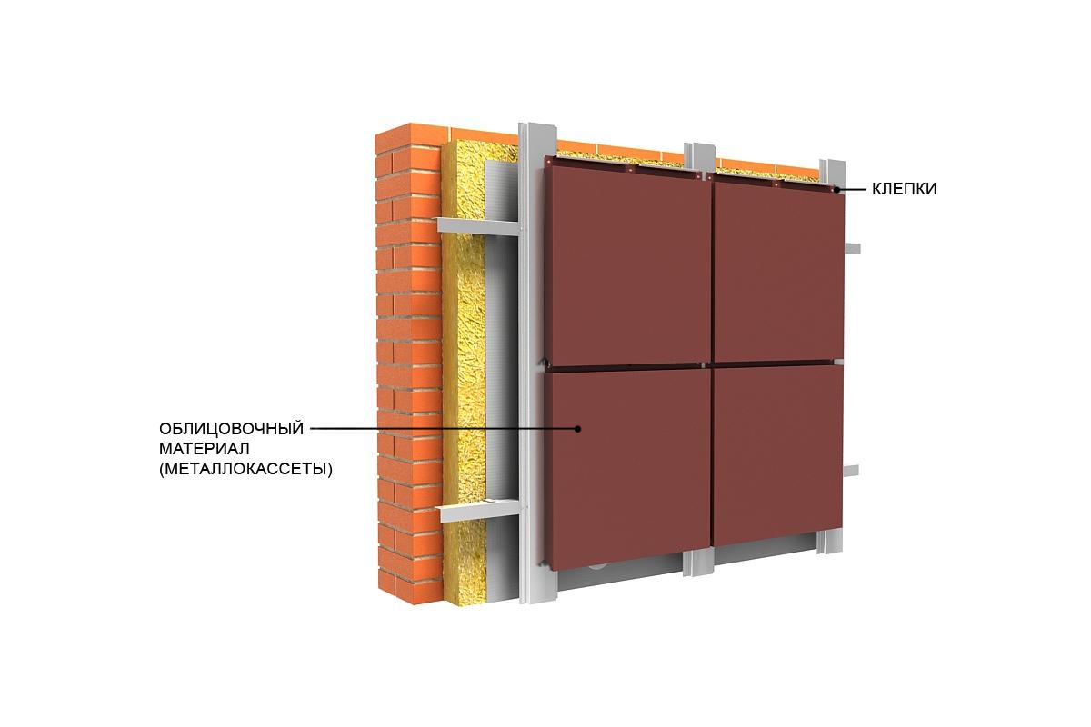 Фасадные кассеты для наружной отделки (ФКС)